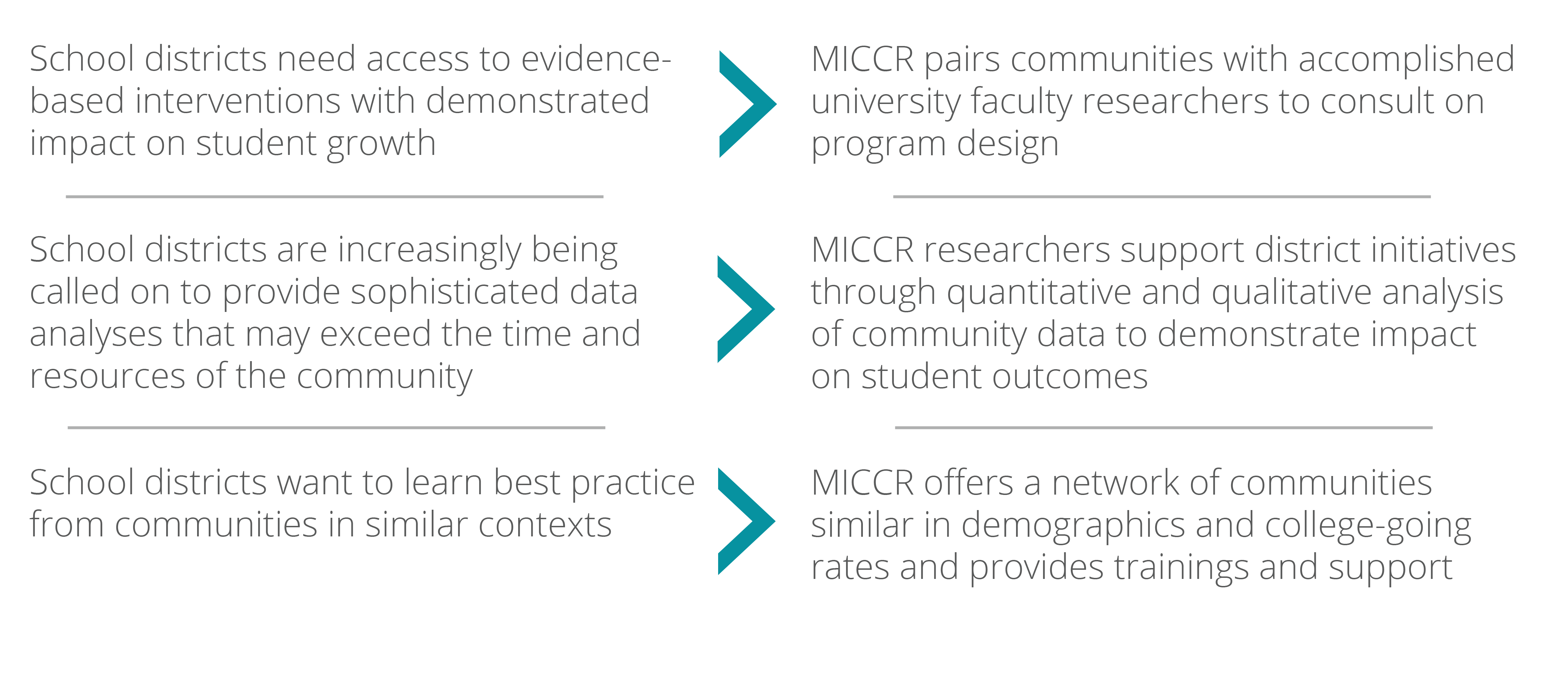 MICCR graphic for website.png