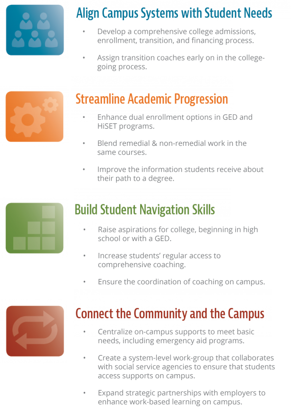 oycollegesuccess graphic for email.png